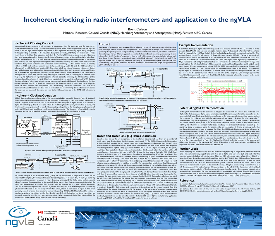 Incoherent clocking in radio interferometers and application to the ngVLA
