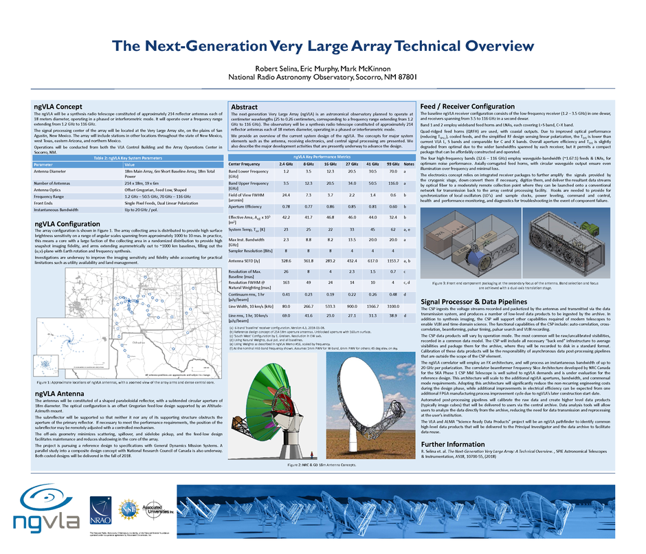 The Next-Generation Very Large Array Technical Overview