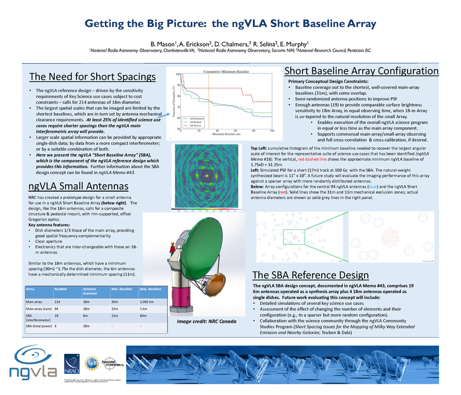 Getting the Big Picture: the ngVLA Short Baseline Array