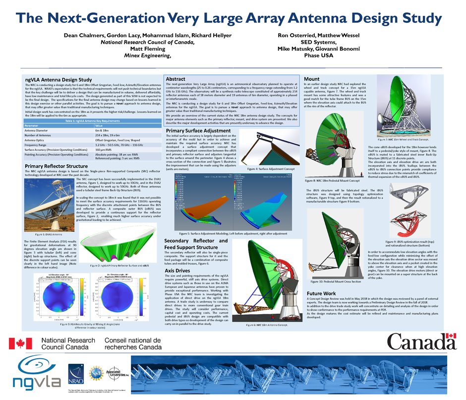 The Next-Generation Very Large Array Antenna Design Study