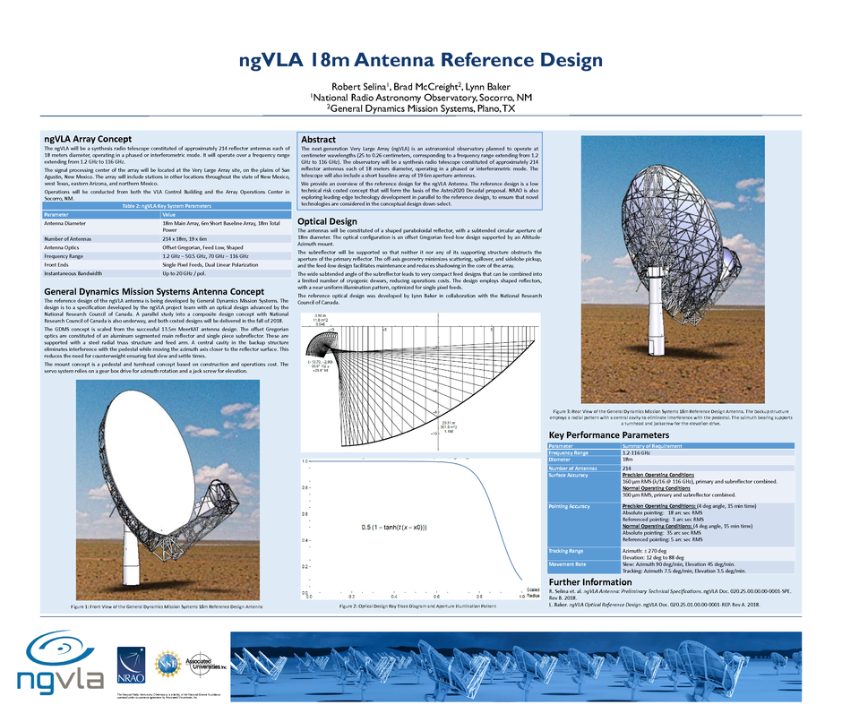 ngVLA 18m Antenna Reference Design