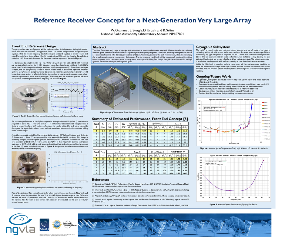 Reference Receiver Concept for a Next-Generation Very Large Array