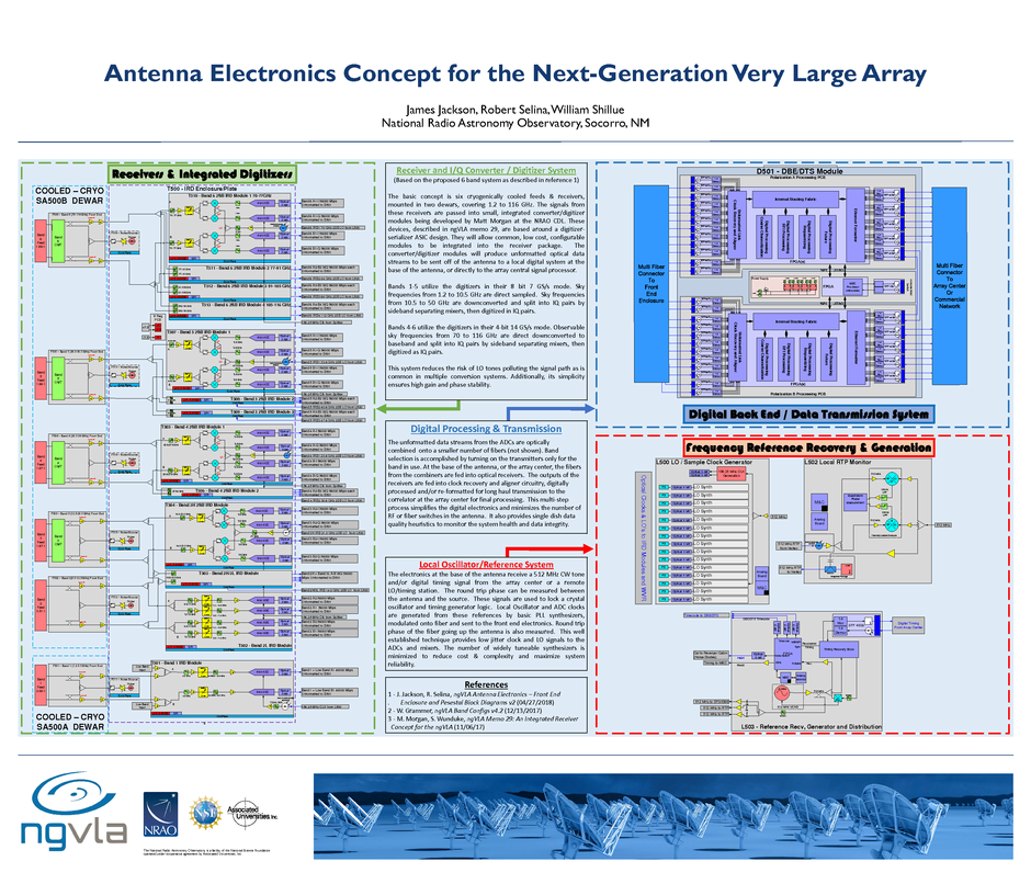 Antenna Electronics Concept for the Next-Generation Very Large Array