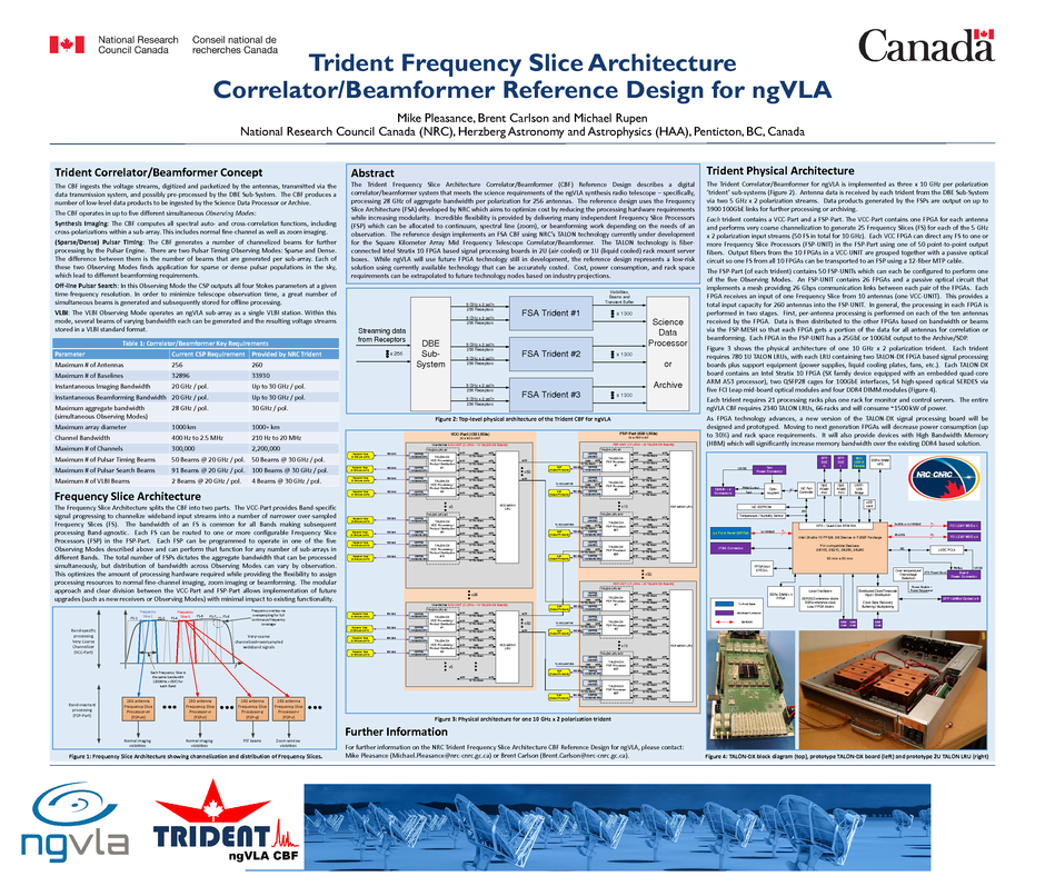 Trident Frequency Slice Architecture Correlator/Beamformer Reference Design for ngVLA