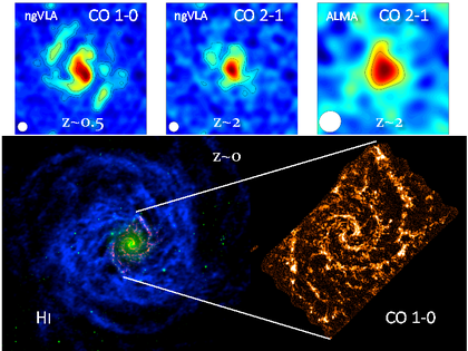 ngVLA Observations of Gas Cycling in Nearby Galaxies